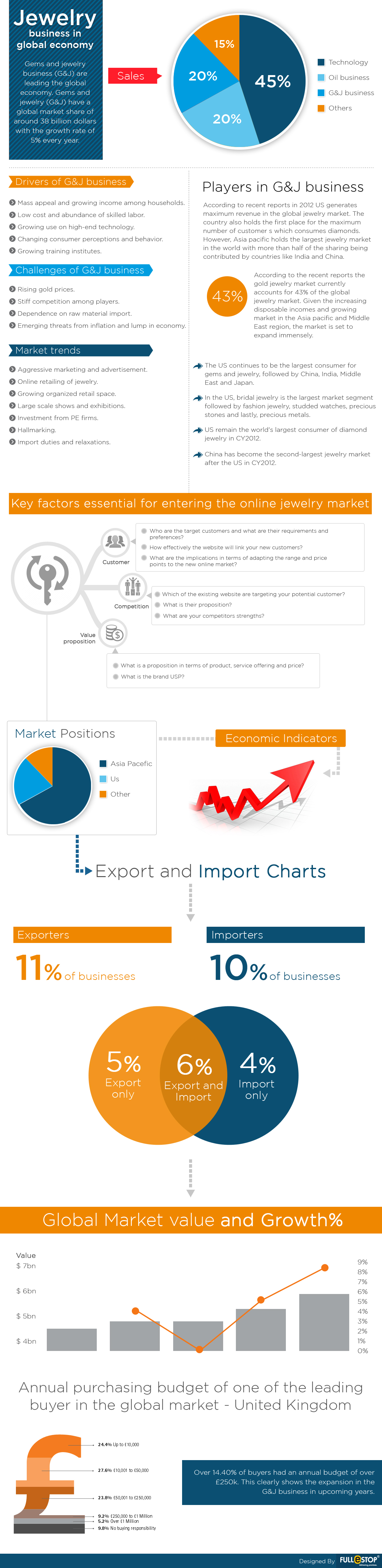 infographics-jewel