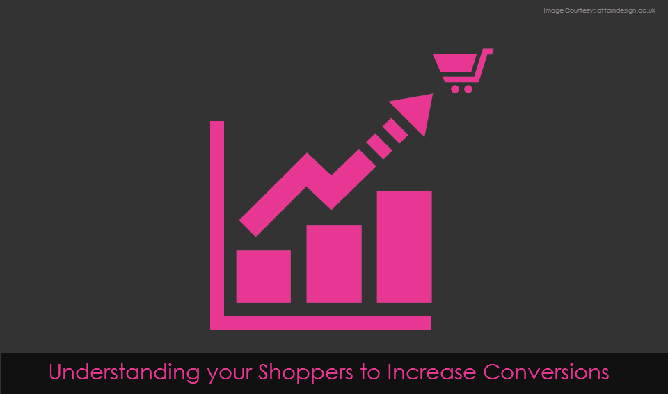 Shoppers to Increase Conversions