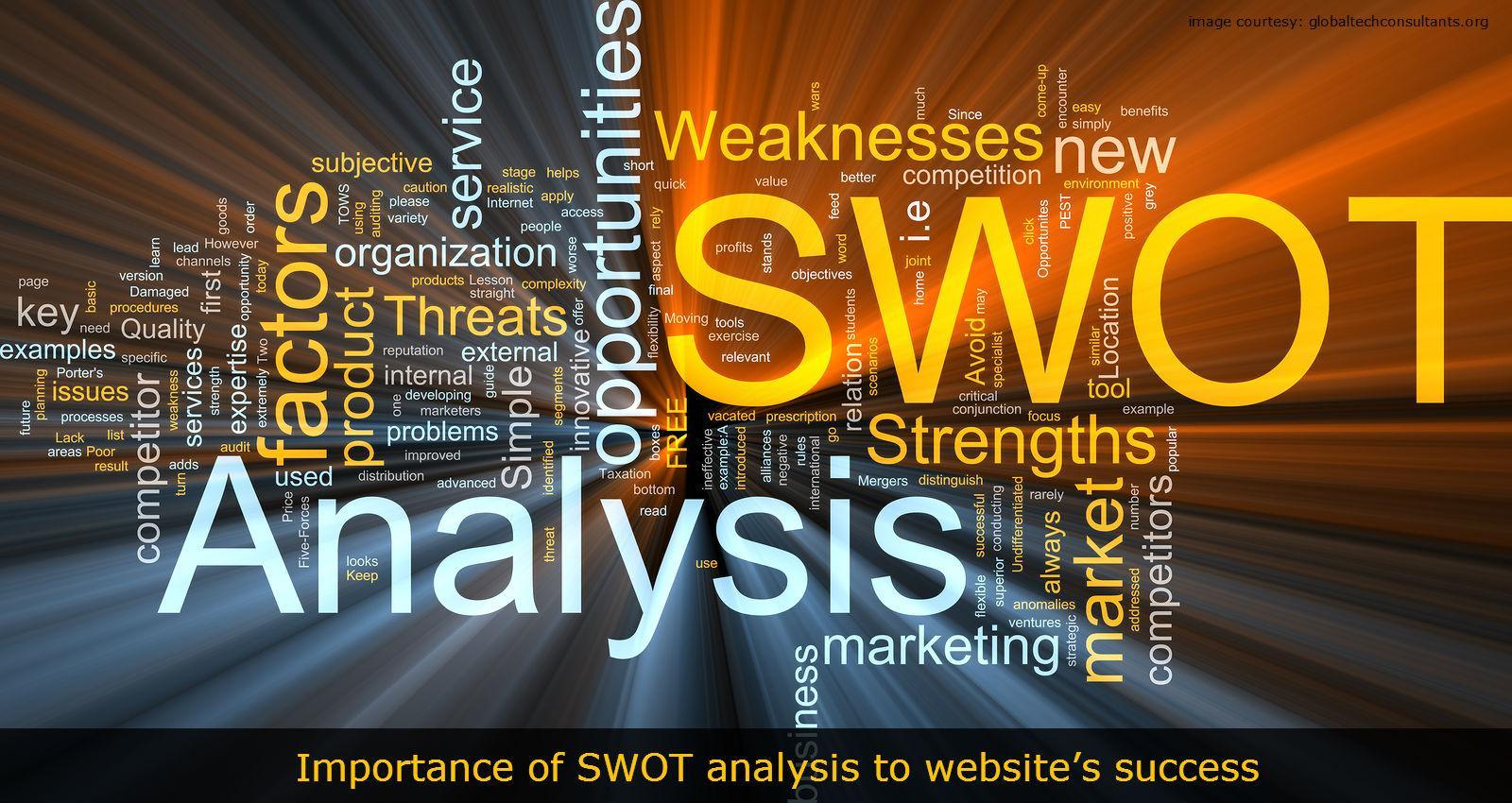 internal audit swot analysis