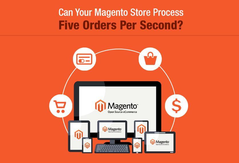 Magento Store Process