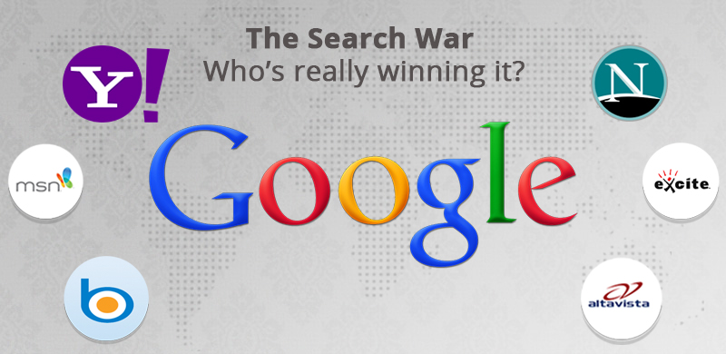 The Search War Who's really winning it