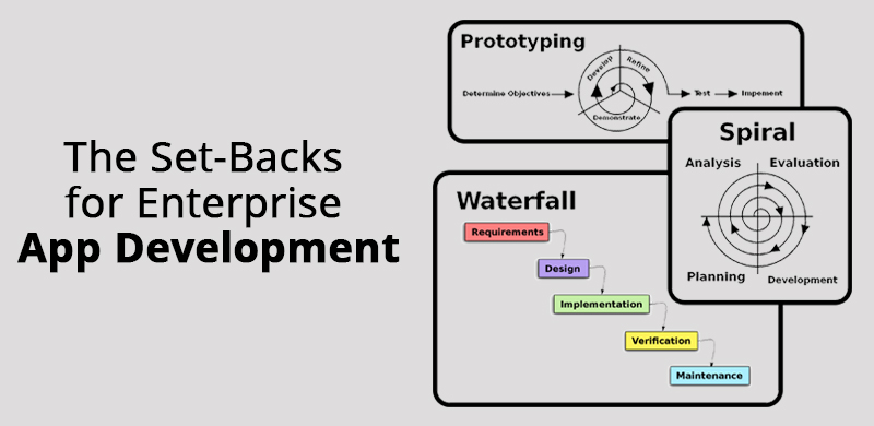 The Set-Backs for Enterprise App Development