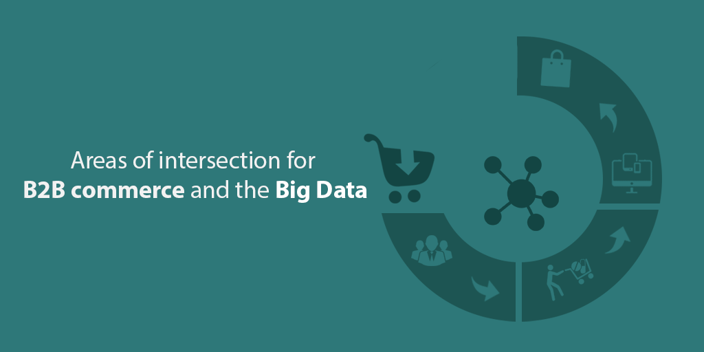 Areas of intersection for B2B commerce and the Big Data