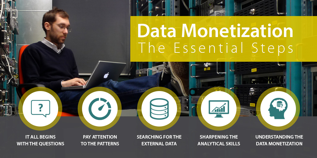 Data Monetization The Essential Steps