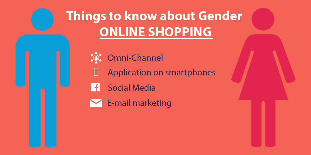 Things to know about Gender Online Shopping