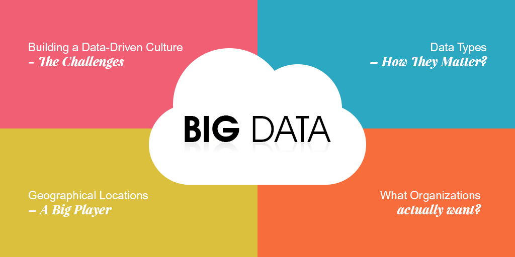 Organizations Consider Big Data a Top Priority for their Businesses – Reports Say