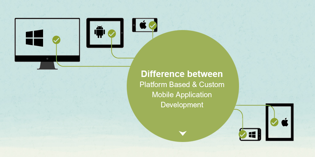 Difference between Platform Based and Custom Mobile Application Development