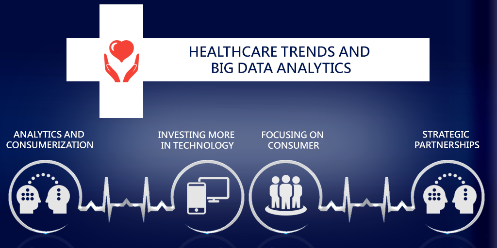 Healthcare Trends and Big Data Analytics