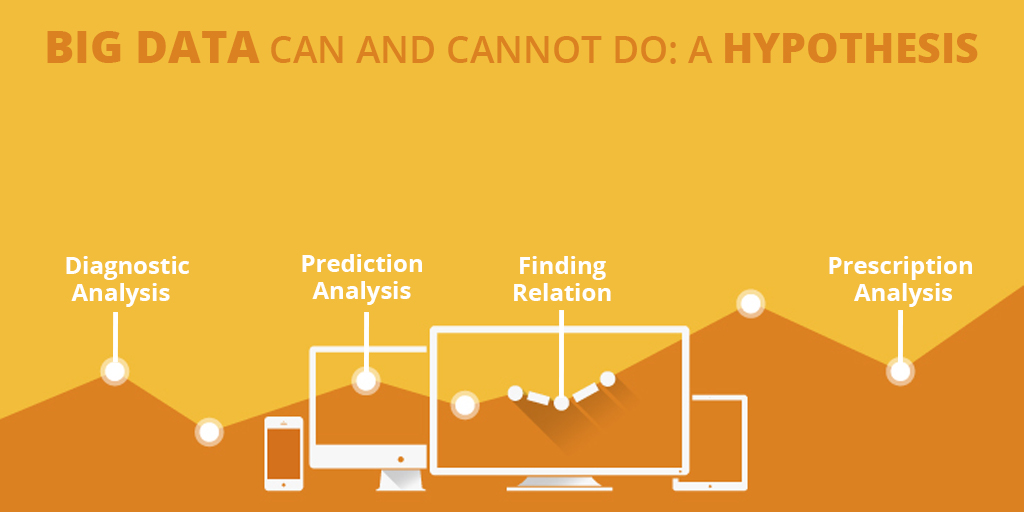 Looking into What Big Data Can and Cannot Do A Hypothesis