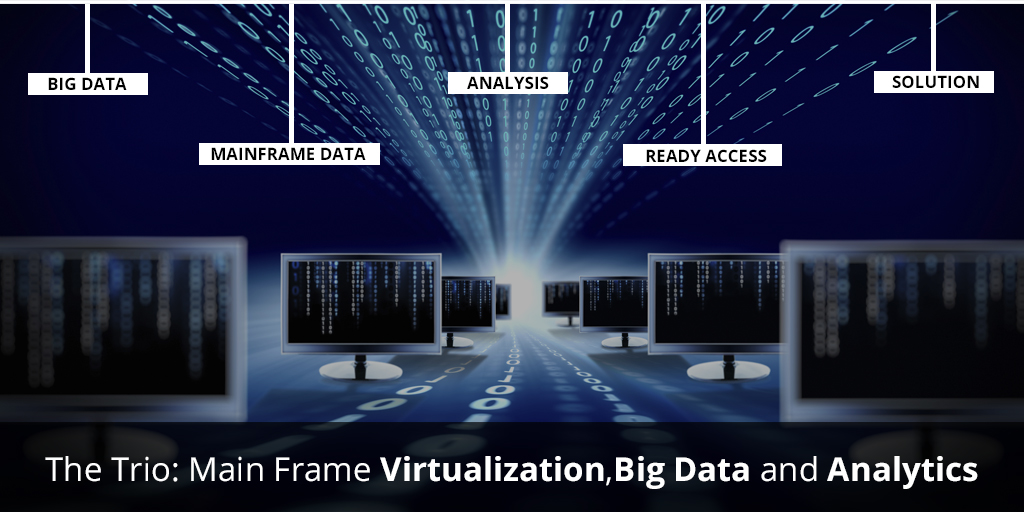 The Trio Main Frame Virtualization, Big Data and Analytics
