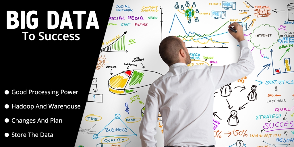 Turning Big Data to Success Get your hands on the most useful tips