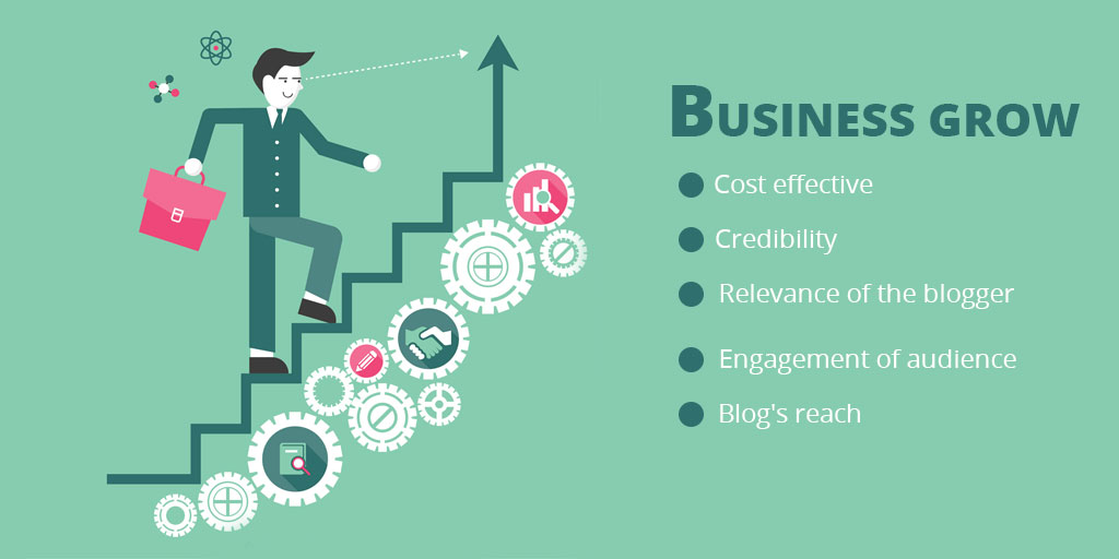 How Can Blog Help Your Business Grow