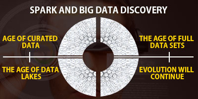 Spark and Big Data Discovery
