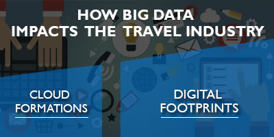 Big Data Impacts the Travel Industry