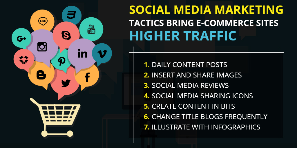 Which Social Media Marketing Tactics Bring E-commerce