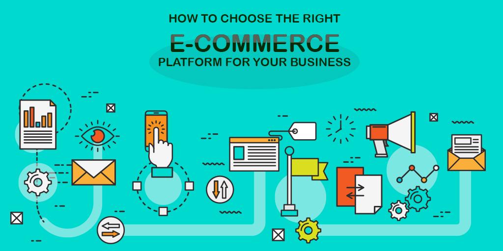 e-commerce ile ilgili görsel sonucu